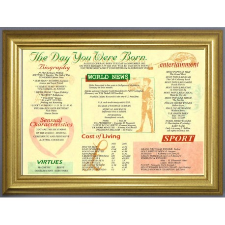 The Day You Were Born - Dome Gold Frame