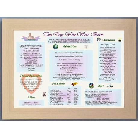 UK Day You Were Born - Beech Style Frame