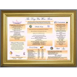 Scottish Day You Were Born -  Dome Gold Frame