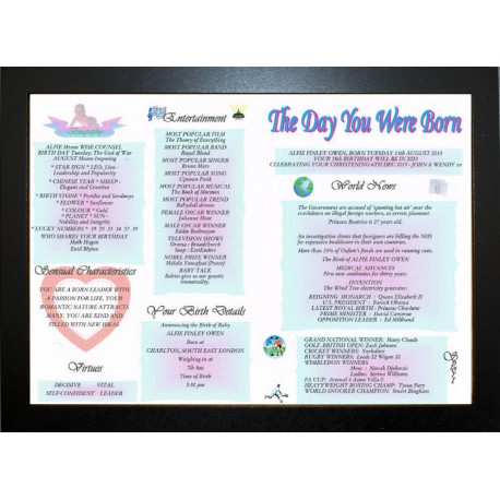 Ireland The Day You Were Born -  ECO Black Frame