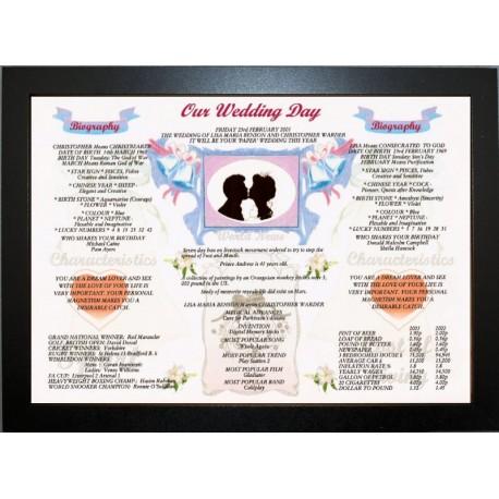 Our Wedding Day -  ECO Frame Black Modern