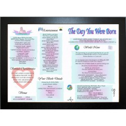 Baby Day You Were Born -  ECO Frame