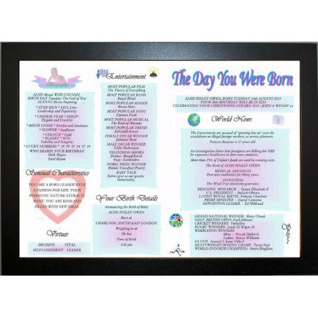 Baby Day You Were Born -  ECO Frame Black Style Blue B