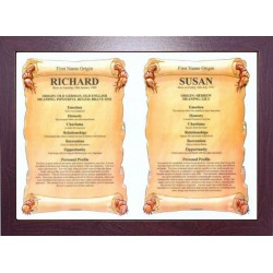 Dual First Name Origin Meaning -  ECO Brown Frame Style 1