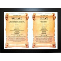 UK Dual First Name Origin Meaning -  ECO Black Frame Style 1