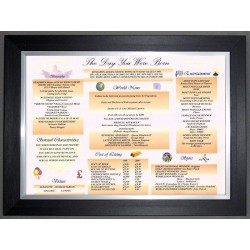 UK Day You Were Born - Black Silver Frame