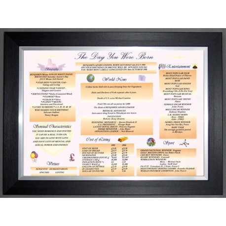 UK Day You Were Born - Premium Black Silver Frame
