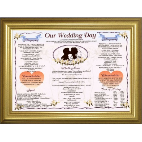 Golden Wedding Anniversary -  Premium Frame Dome Gold Traditional